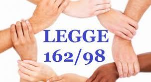 PIANI PERSONALIZZATI IN SOSTEGNO DELLE PERSONE CON DISABILITA' GRAVE. LEGGE 162/98